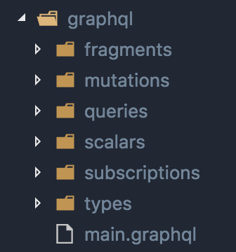 Modularizing your graphQL schemas